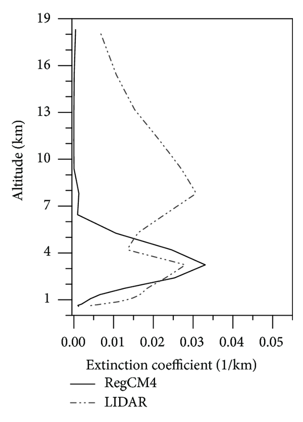 237483.fig.006a