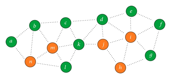 (a) Nodes with low energy level are displayed in orange and nodes with high energy level are displayed in green