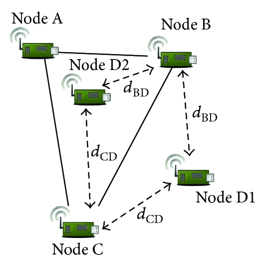 (c) Connecting the fourth node