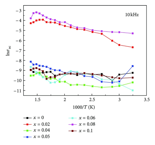 369670.fig.007