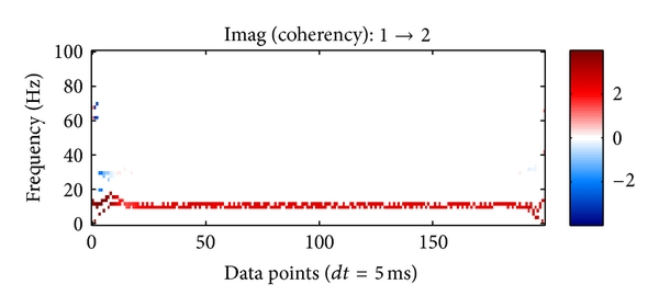 374064.fig.003a