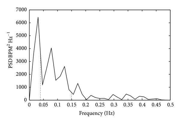 380239.fig.004