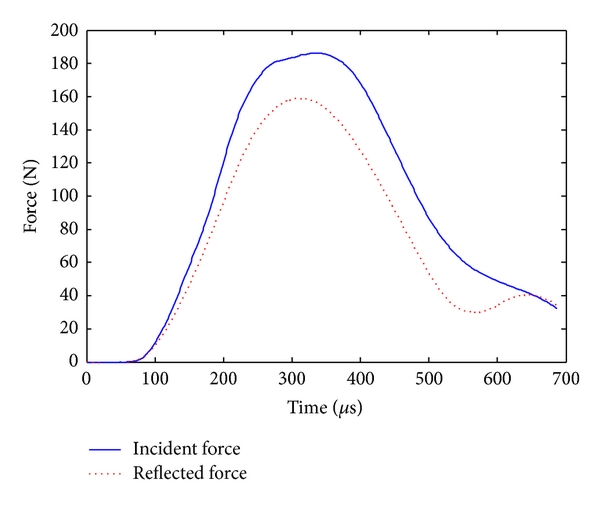 408596.fig.0013