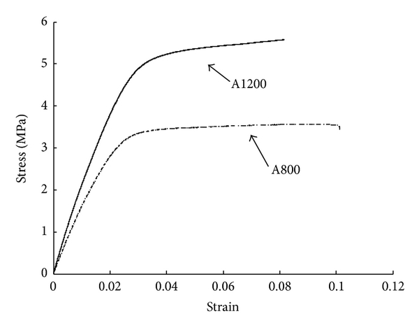 408596.fig.005