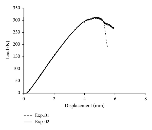 408596.fig.009