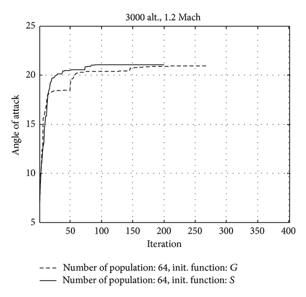 496457.fig.0022