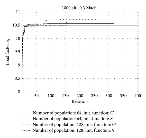 496457.fig.007