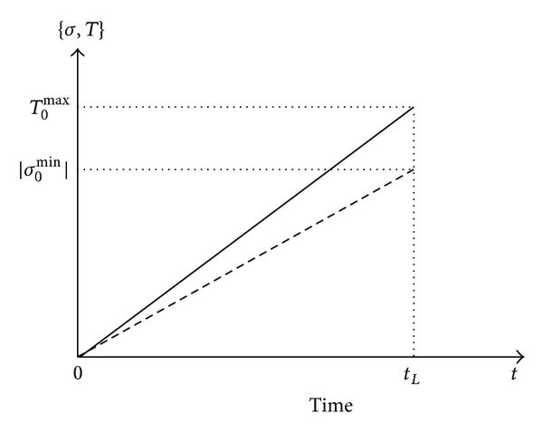 525708.fig.005