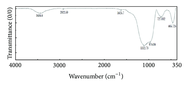 583989.fig.005a
