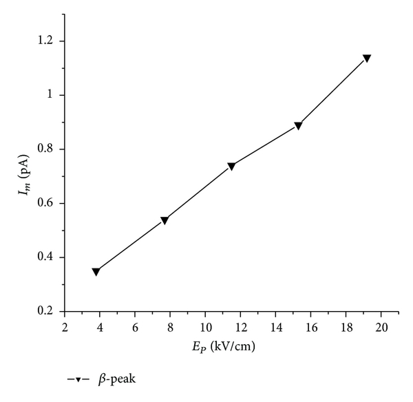590682.fig.006a