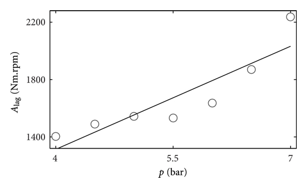 607279.fig.0014