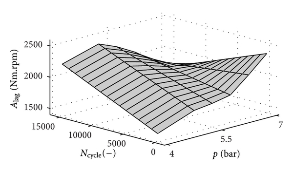 607279.fig.0017