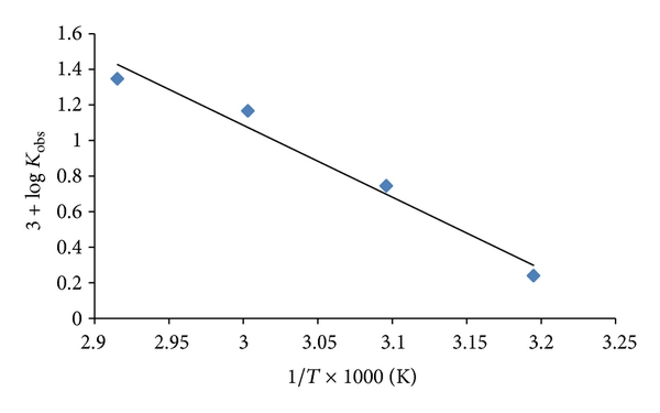 613218.fig.0014