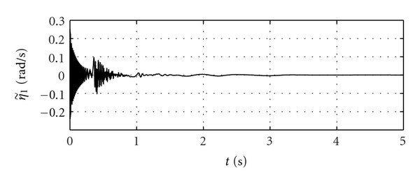 621067.fig.0013a