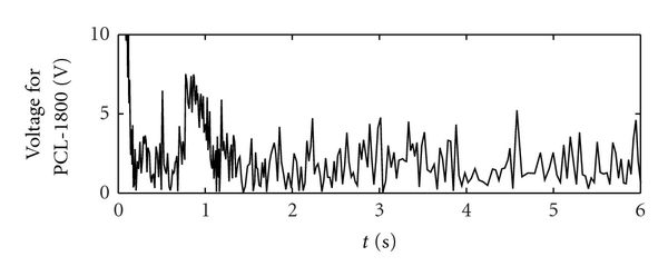 621067.fig.0024a