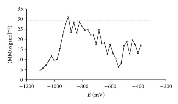 624163.fig.0012