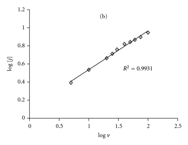 624163.fig.004