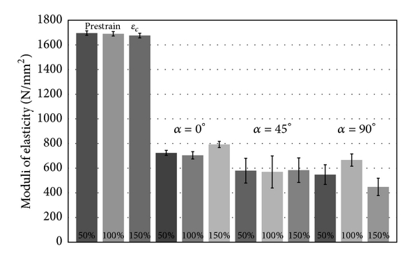 649043.fig.0010