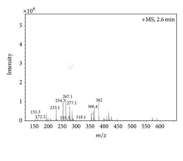 738932.fig.001