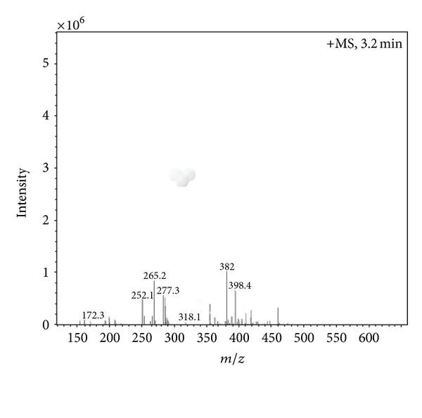 738932.fig.002