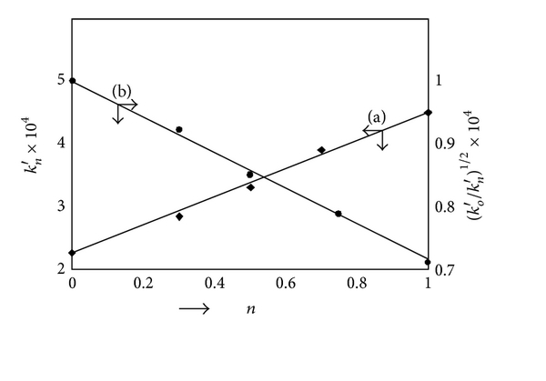 738932.fig.004