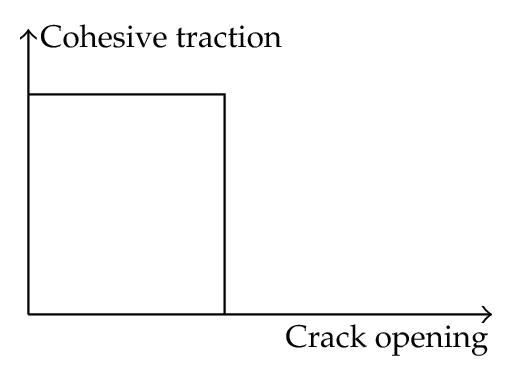 849231.fig.005a
