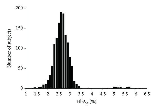 858294.fig.001
