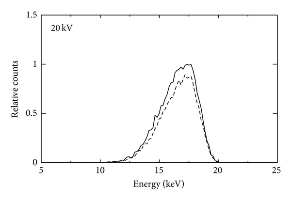 865283.fig.002a