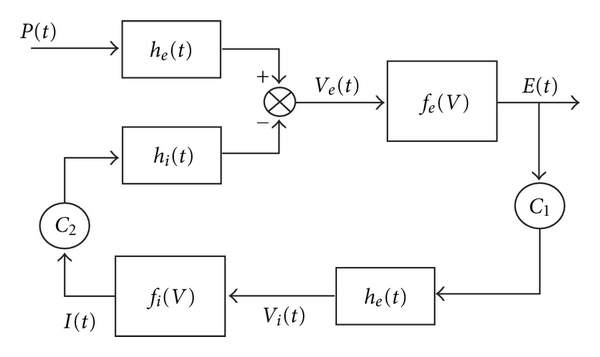871472.fig.0011a