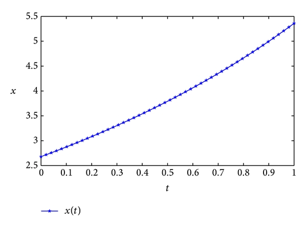 898206.fig.001