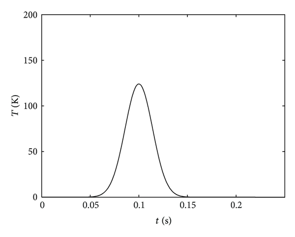 (c) Addition result of two-way signals