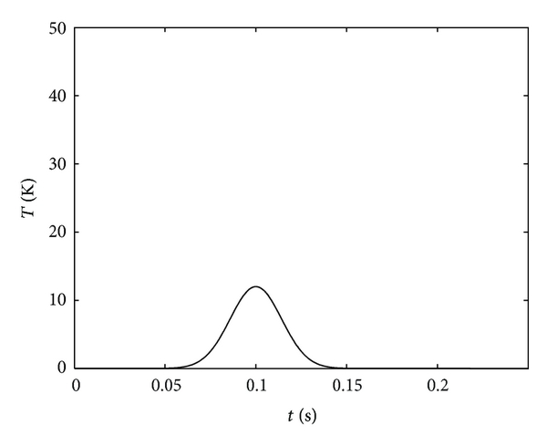 (d) Subtraction result of two-way signals