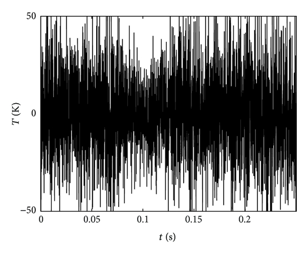 (b) Input signal of receiver by pond