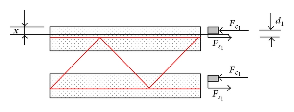 (a) Noncomposite action (1 meter length)