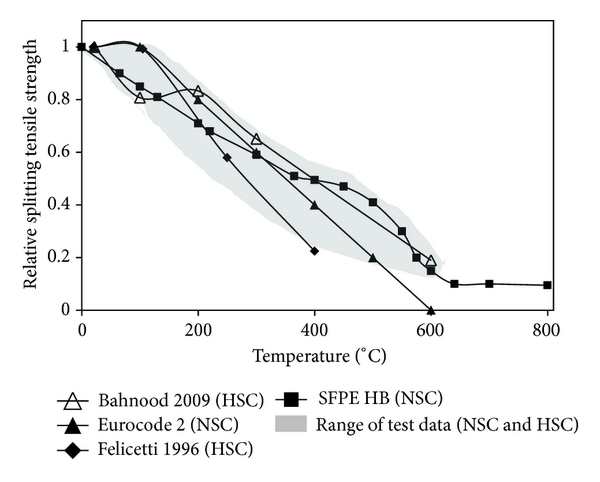 468510.fig.006