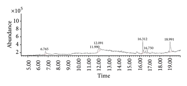 567409.fig.001