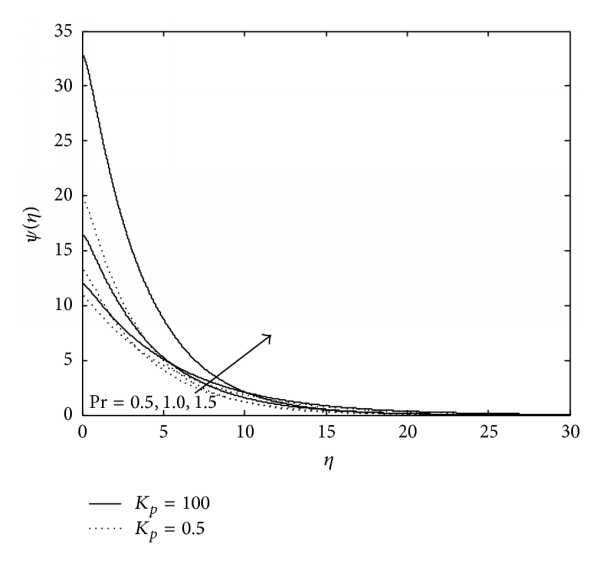572162.fig.0011