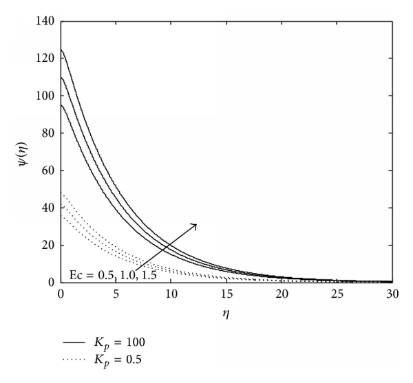 572162.fig.0013