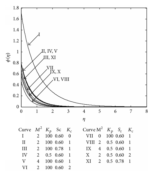 572162.fig.0015