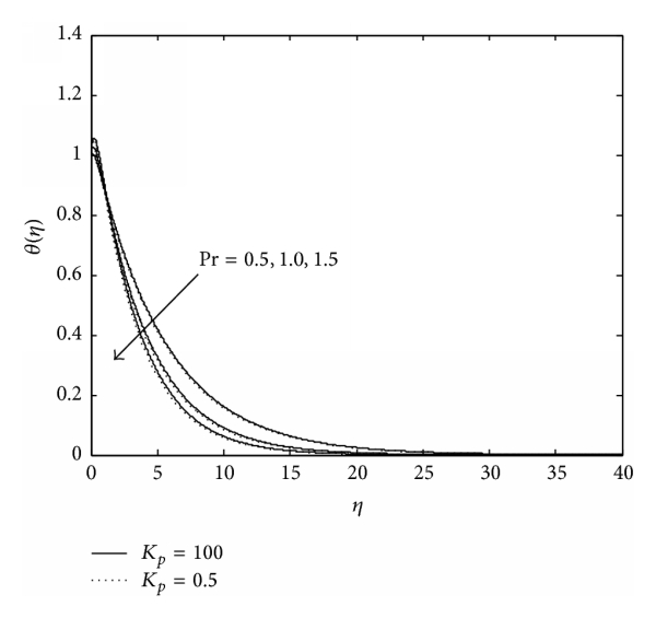 572162.fig.005