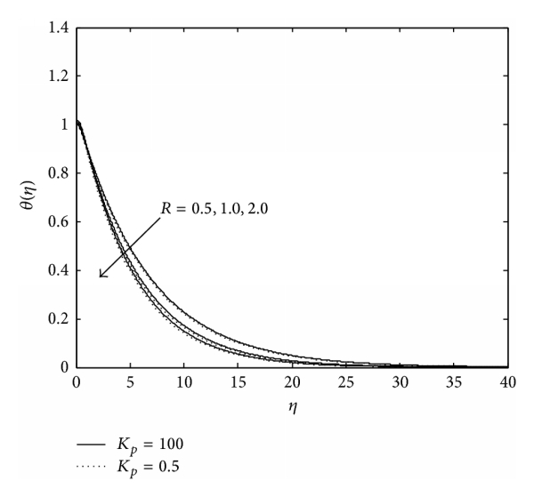 572162.fig.006