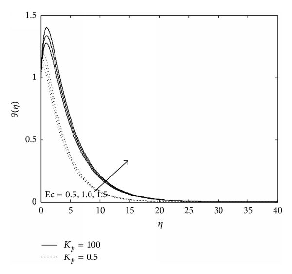572162.fig.007
