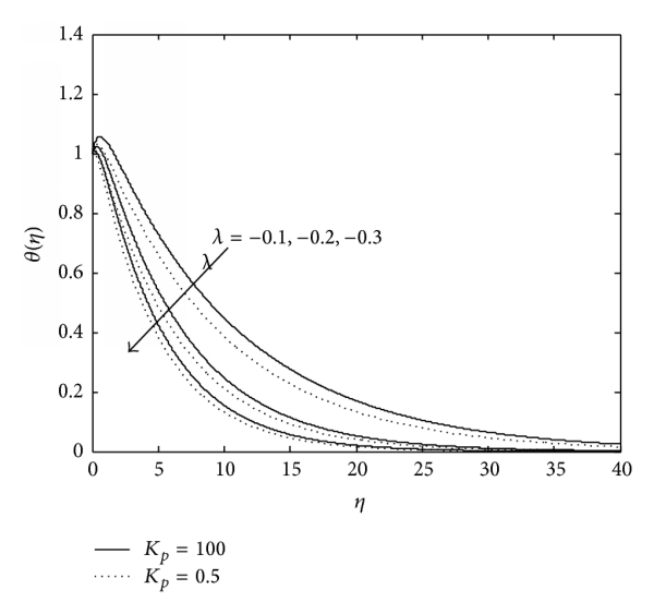 572162.fig.008