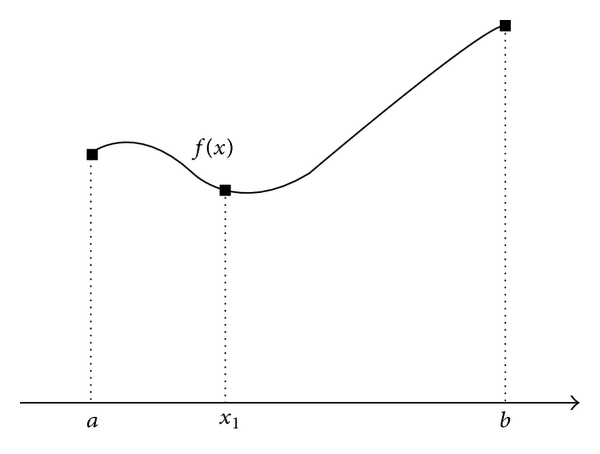 673840.fig.0010a