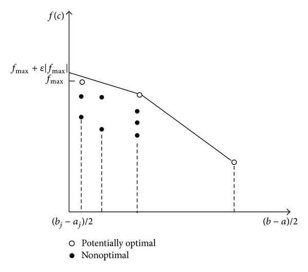673840.fig.0012