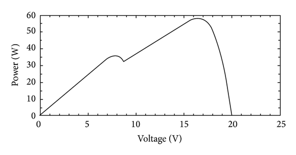 673840.fig.0021