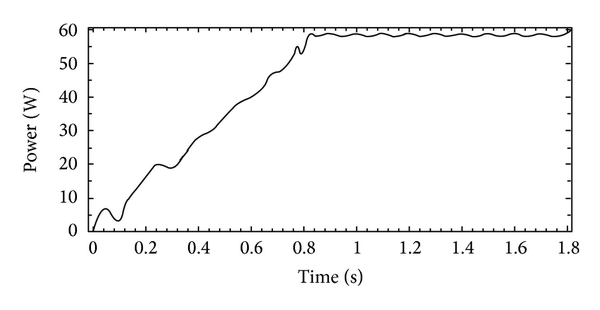 673840.fig.0022