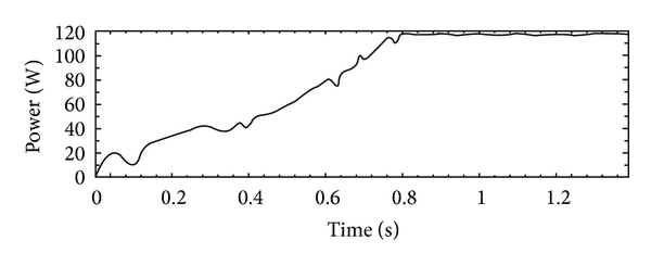 673840.fig.0023