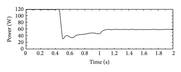 673840.fig.0025