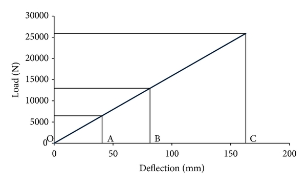 762561.fig.002
